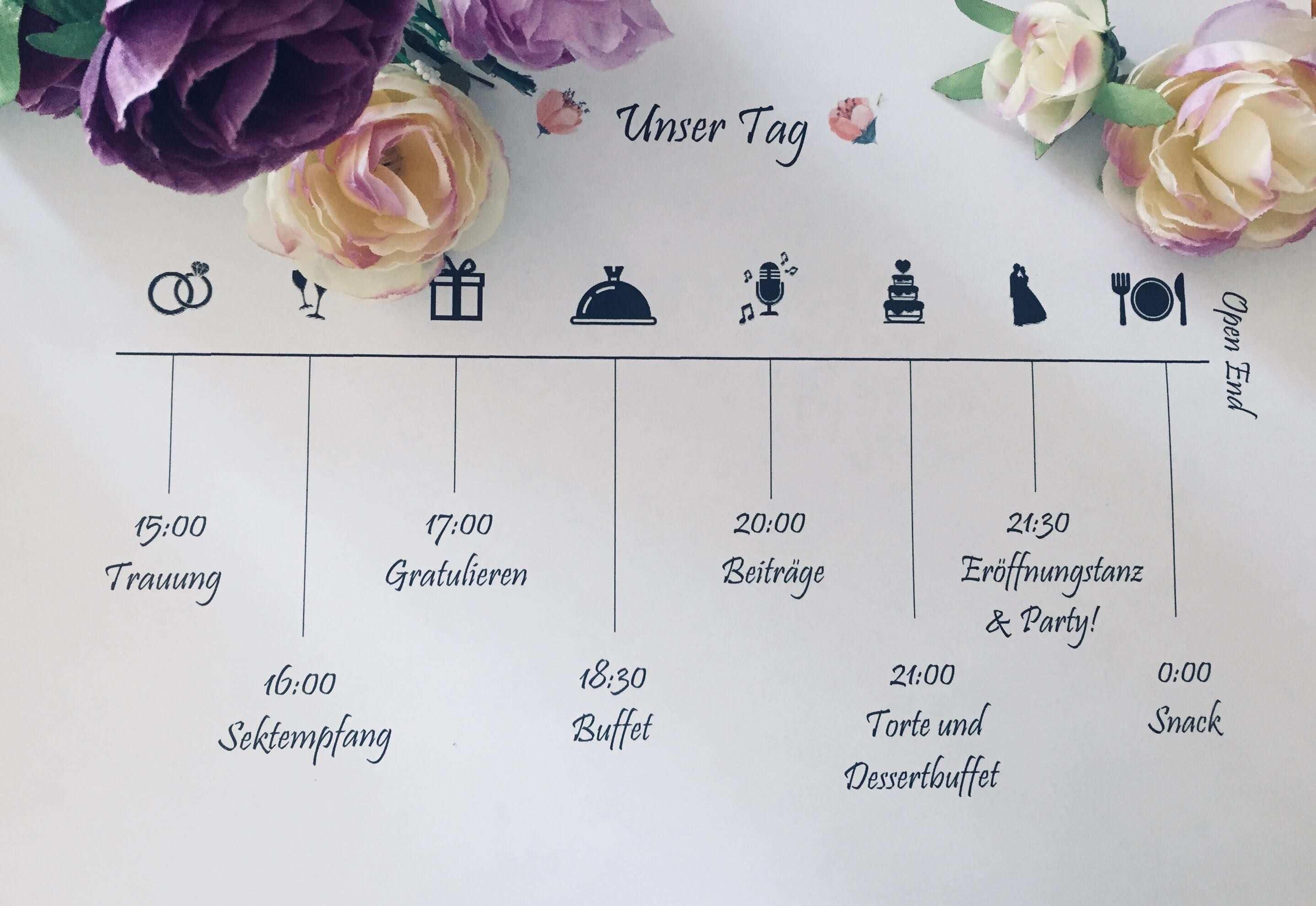 Timeline Fur Den Grossen Tag Vorlage Tagesablauf Hochzeit Hochzeit Ablauf Hochzeit Aktionen