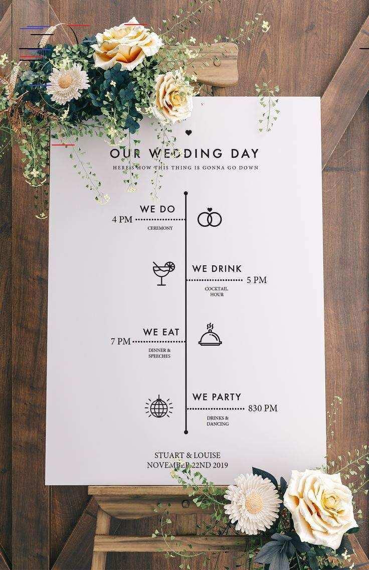 Druckbare Hochzeit Zeichen Vorlage Hochzeitsprogramm Zeichen In 2020 Wedding Program Sign Wedding Timeline Template Printable Wedding Sign