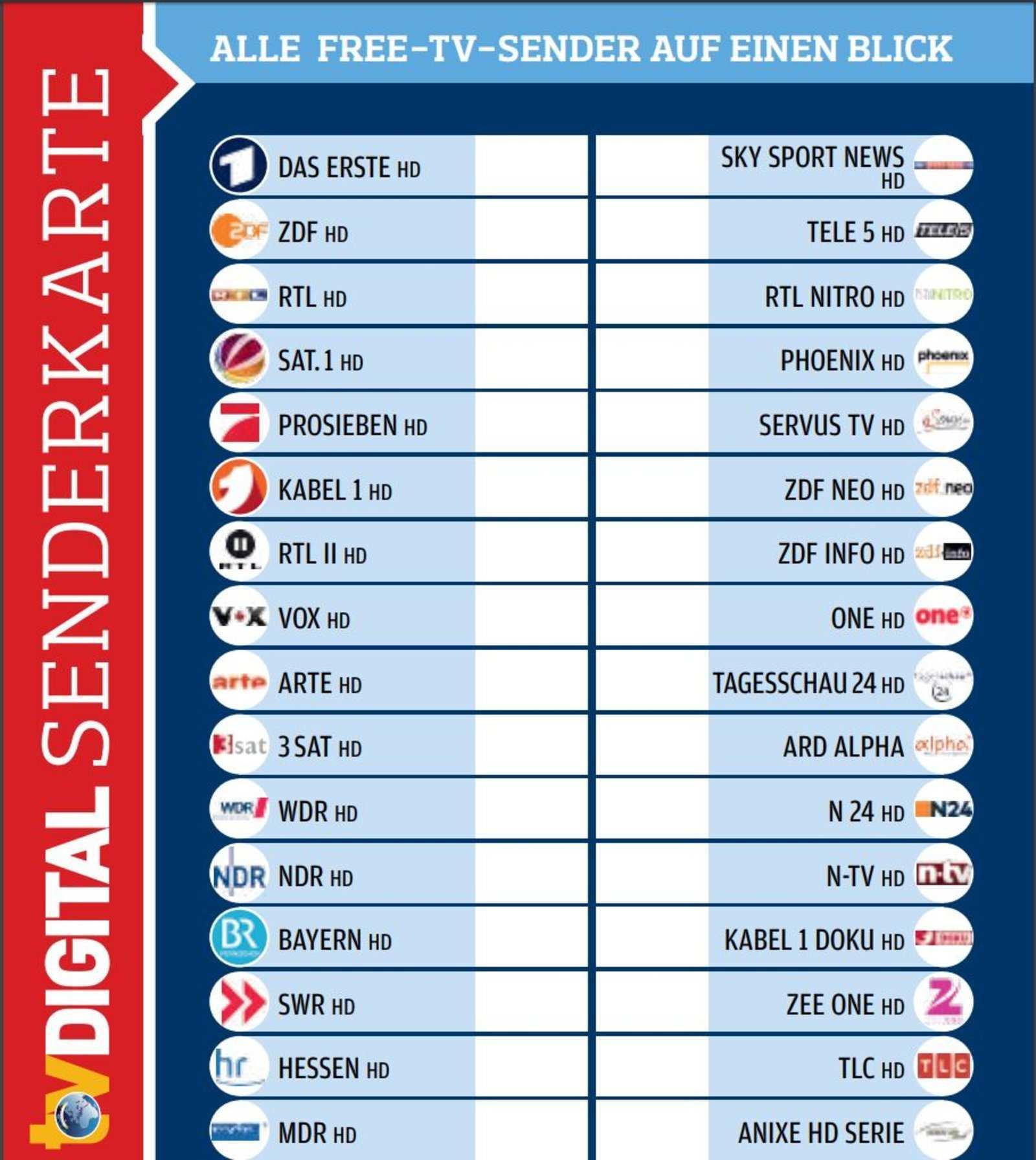 Praktische Senderkarte Zum Herunterladen Tv Digital