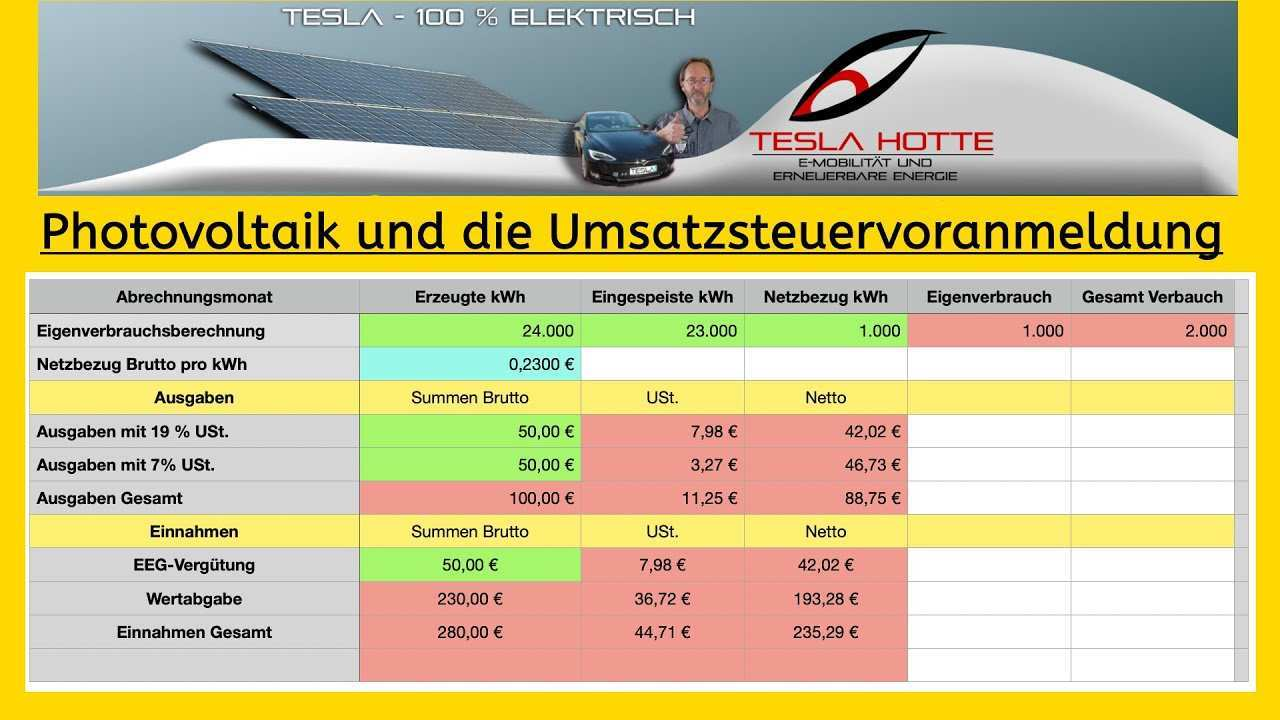 Photovoltaik Umsatzsteuervoranmeldung Tabelle 2020 Youtube