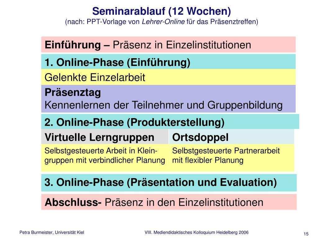 Ppt Aufgabenbasiertes Lernen Im Virtuellen Seminar Digitale Medien Im Fremdsprachenunterricht Powerpoint Presentation Id 6065691
