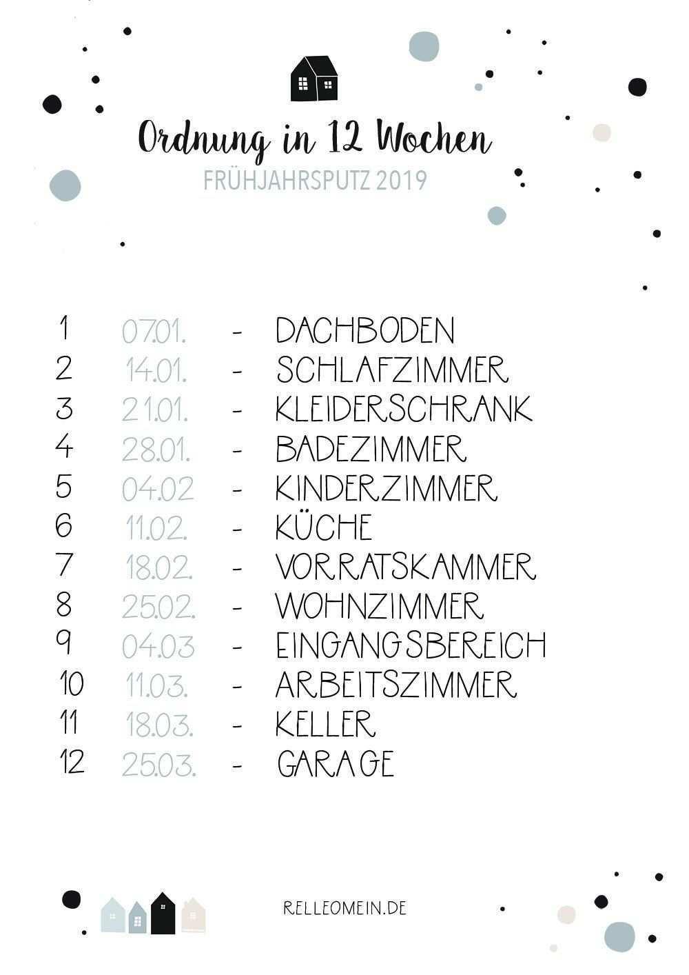 Fruhjahrsputz 2019 Rezepte Ordnungsideen Und Diy Relleomein De Fruhjahrsputz Haushalt Hausputz