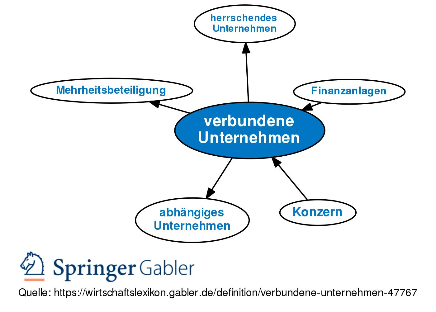 Verbundene Unternehmen Definition Gabler Wirtschaftslexikon