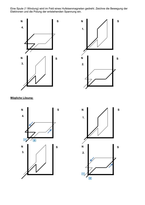 Induktion Drehung Einer Leiterschleife Im Magnetfeld Unterrichtsmaterial Im Fach Physik Induktion Unterrichtsmaterial Physik