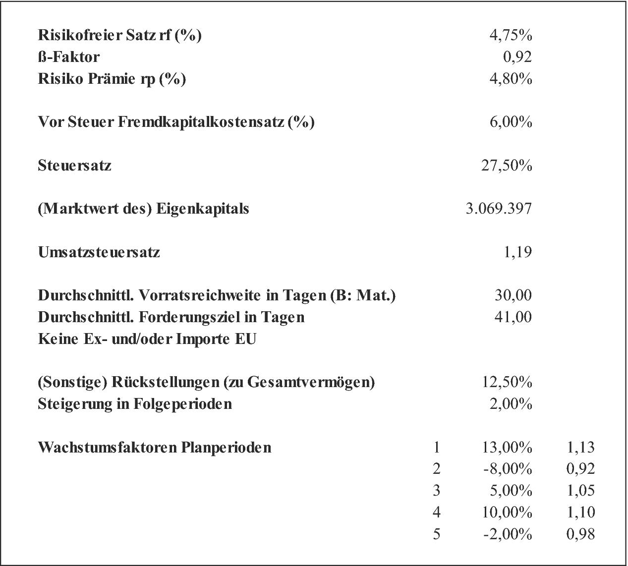 Unternehmensbewertung Am Beispiel Der Abh Gmbh Springerlink
