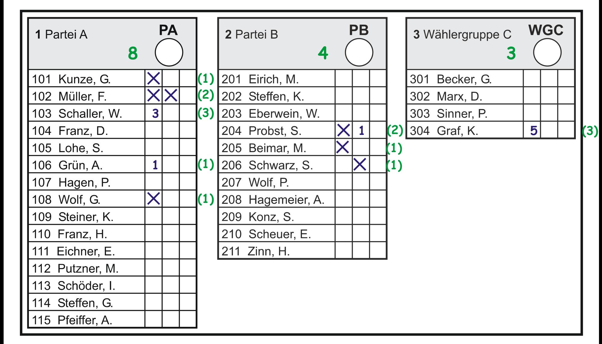 Datei Stimmzettel Kommunalwahl Hessen Beispiel 11 Svg Wikipedia