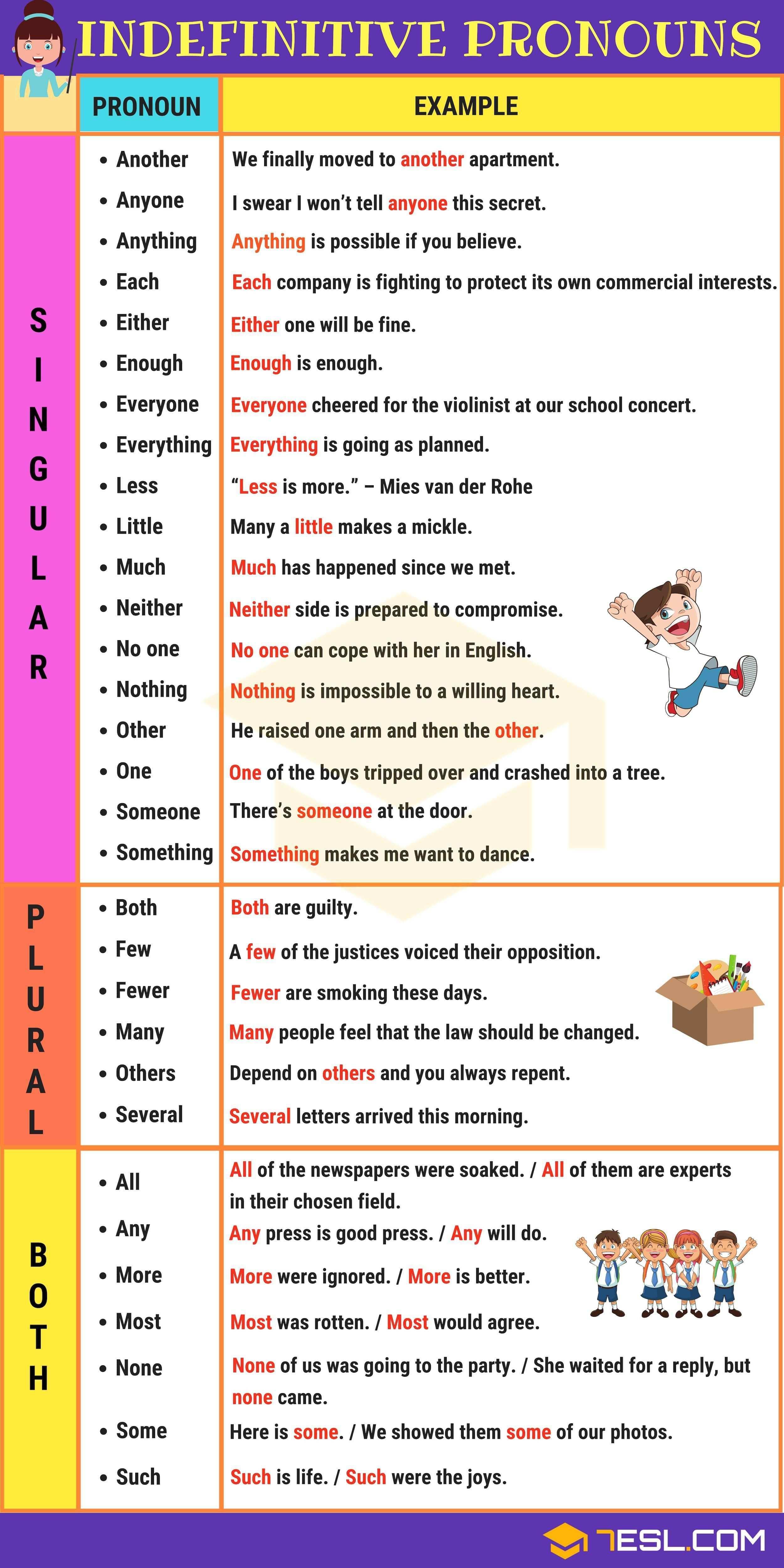 Indefinite Pronouns Useful Singular Plural List Examples Indefinite Pronouns What Is An Indefinite English Grammar Learn English Vocabulary Learn English