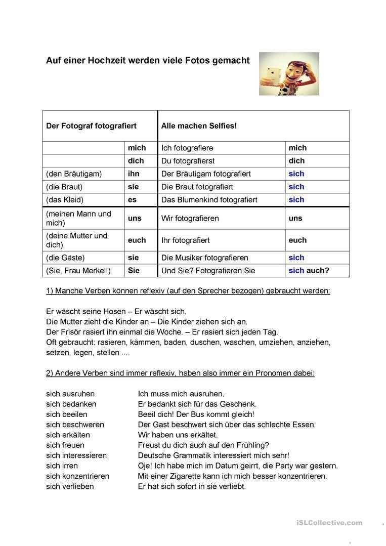 Reflexive Verben Und Pronomen Reflexive Verben Verben Deutsch Lernen