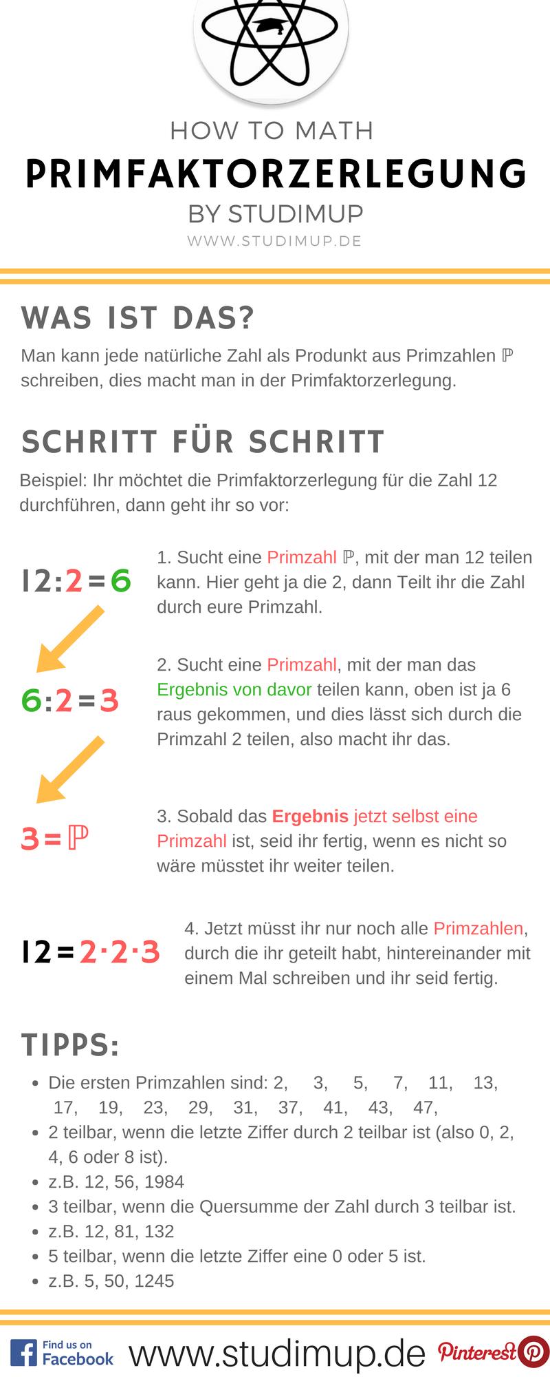 Die Primfaktorzerlegung Einfach Erklart Im Mathe Spickzettel Von Studimup Auf Unserer Website Findet Ihr Ausfuhr Primfaktorzerlegung Mathe Formeln Spickzettel