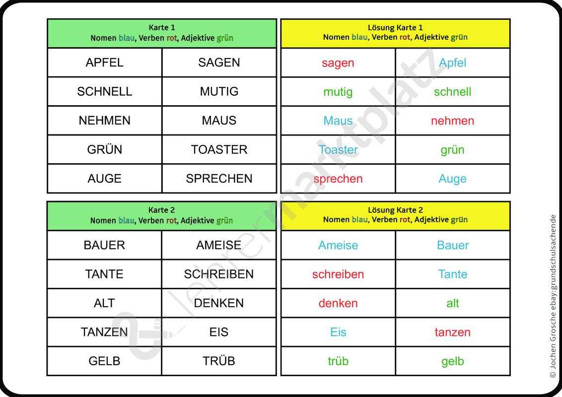 Nomen Verben Und Adjektive Unterscheiden Wortarten Unterrichtsmaterial Im Fach Deutsch Nomen Verben Adjektive Adjektive Verben