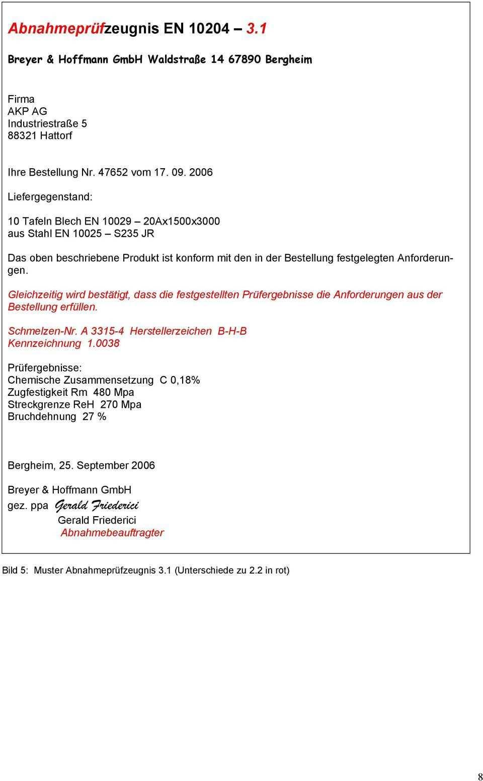 Konformitatsaussagen Und Bestatigung Von Prufergebnissen Nach Din En Und Muster Der Vier Bescheinigungsarten Pdf Free Download