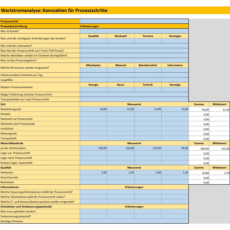Wertstromanalyse Kennzahlen Fur Prozessschritte Datenerfassung Mit Excel Excel Tabelle Business Wissen De