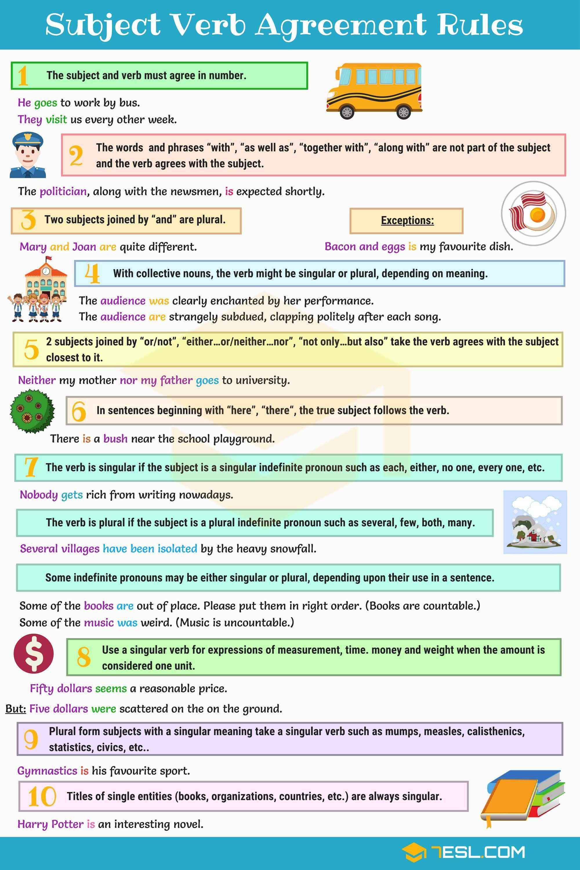 Subject Verb Agreement Rules And Useful Examples 7 E S L Subject And Verb Subject Verb Agreement Subject Verb Agreement Rules