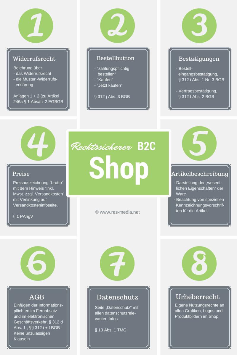 Infografik Rechtssicherer B2c Shop Mit 8 Tipps Http Blog It Recht De 2015 08 11 Infografik Rechtssicherer B2c Shop Online Marketing Onlinehandel Belehrung