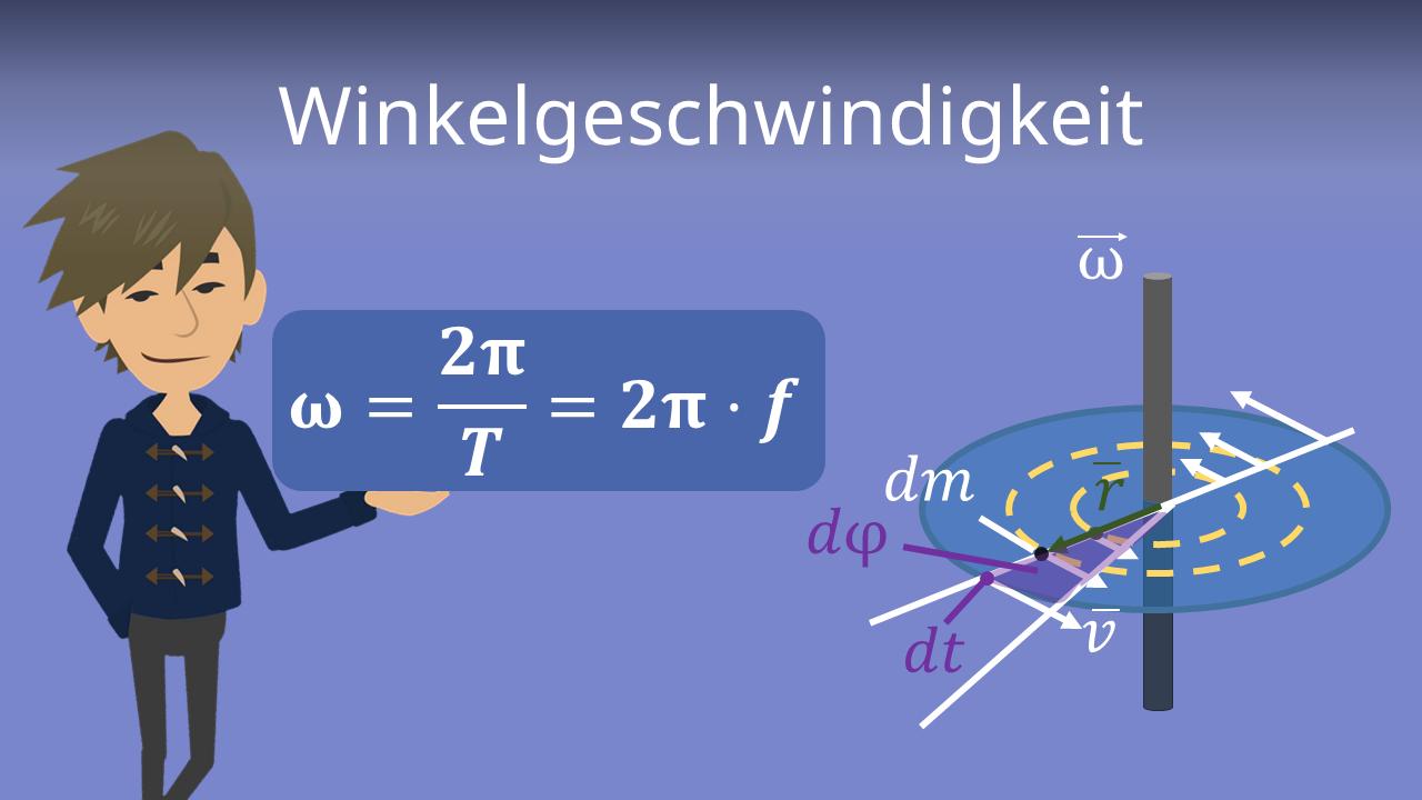 Winkelgeschwindigkeit Und Winkelbeschleunigung Mit Video