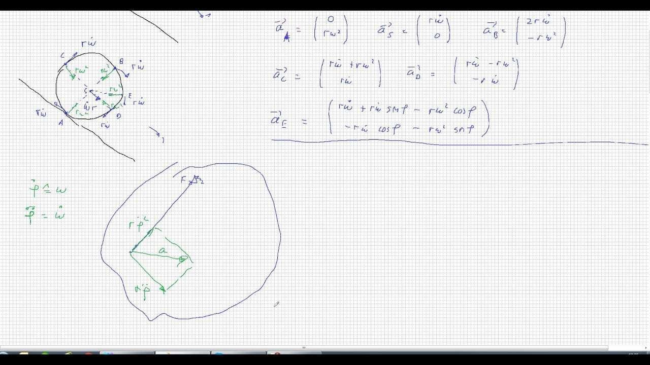 Mit Winkelgeschwindigkeit Und Winkelbeschleunigung Abrollende Kreisscheibe Youtube