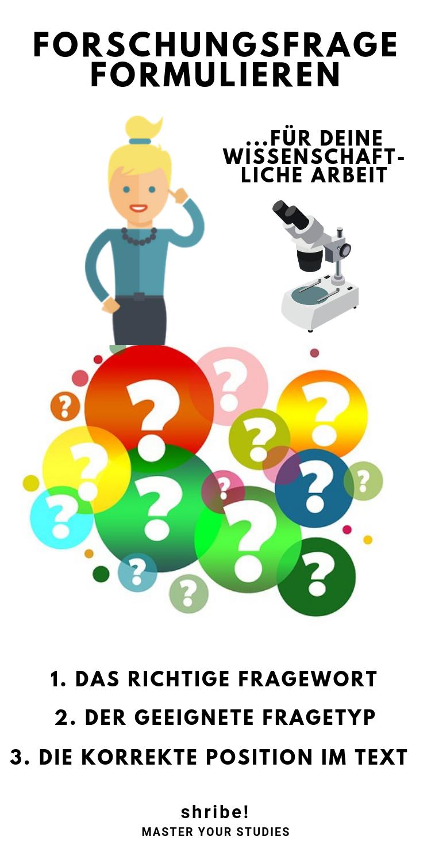 Forschungsfrage Formulieren Fur Eine 1 0 Hausarbeit Forschungsfrage Hausarbeit Schreiben Hausarbeit