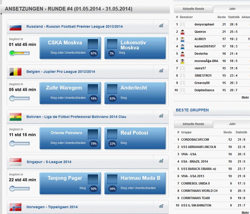 Wm Tippspiel 2014 Online Oder Als Vorlage Fur Excel