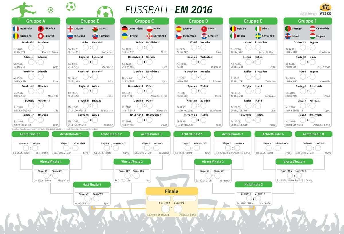 Em 2016 In Frankreich Spielplan Gruppen Termine Spielplan Fussball Em Em Spielplan