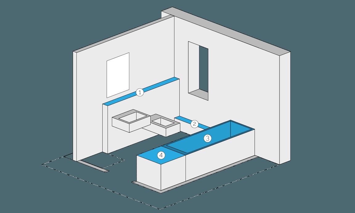 Die Wohnflachenberechnung Ein Kleiner Ratgeber