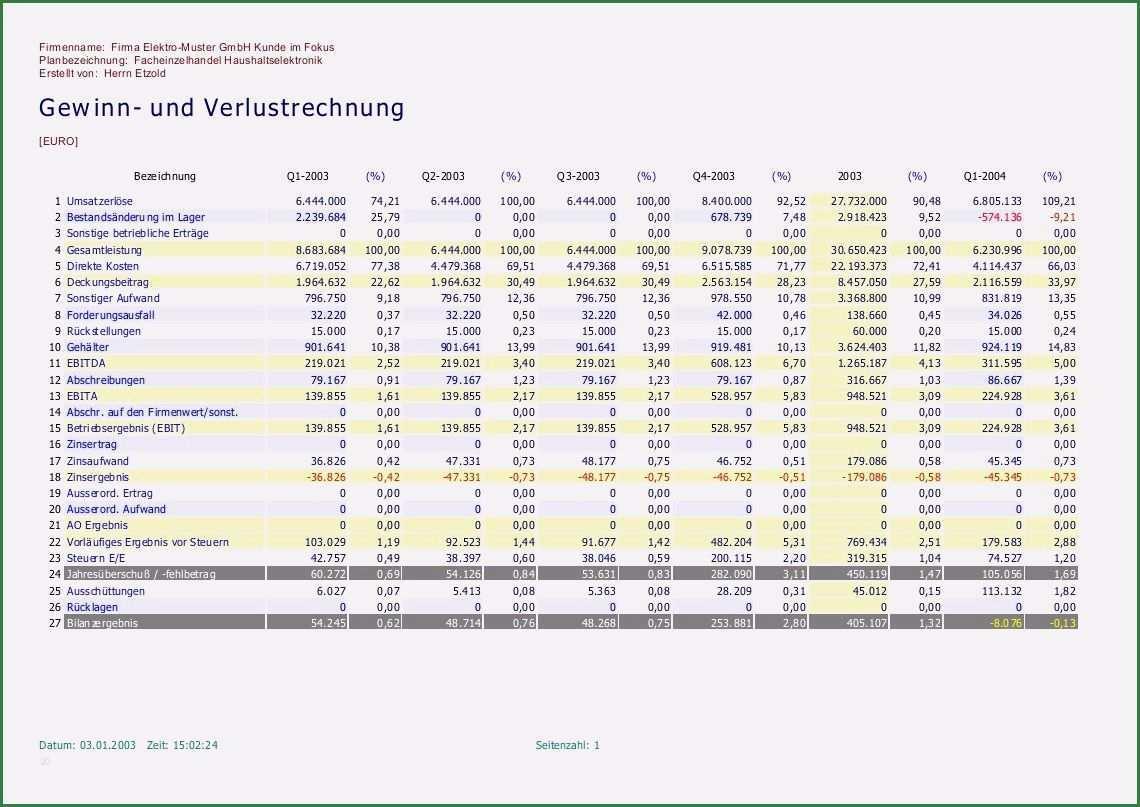 18 Fuhrend Kapitalbedarfsplan Vorlage Das Dauert Nicht Lange Planer Vorlagen