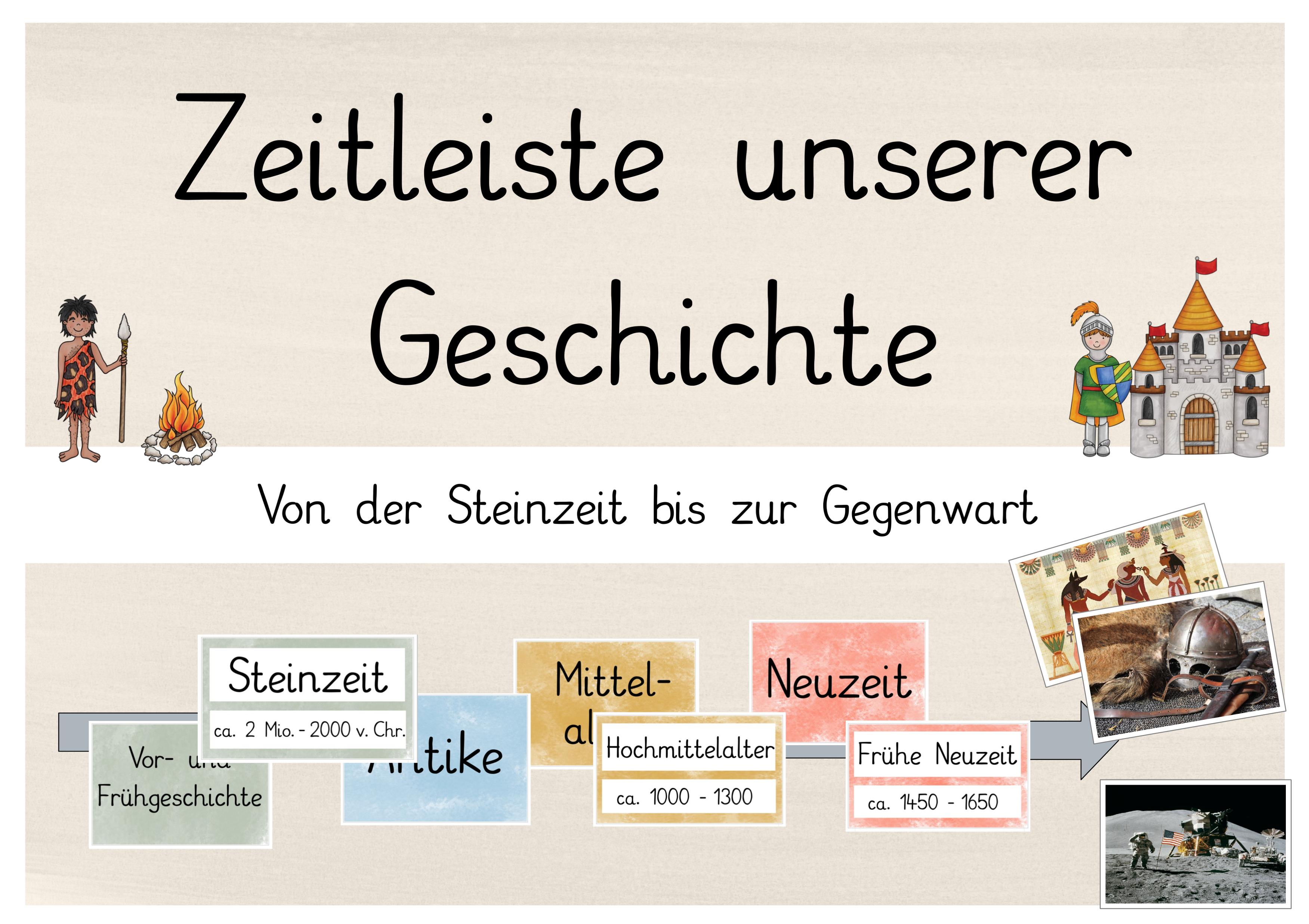 Zeitstrahl Grundschule Kunstunterricht Projekte Grundschule Geschichte Schule