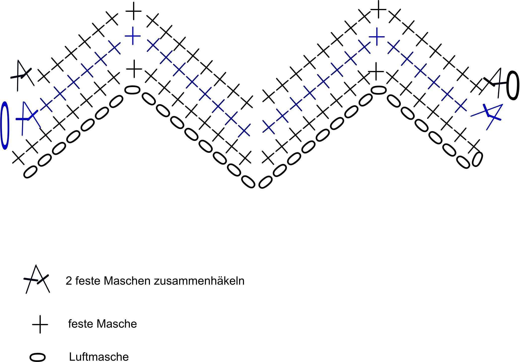 Tutorial Einfaches Zick Zack Muster Hakeln Decke Hakeln Muster Hakeln Muster Decke Hakeln Anleitung