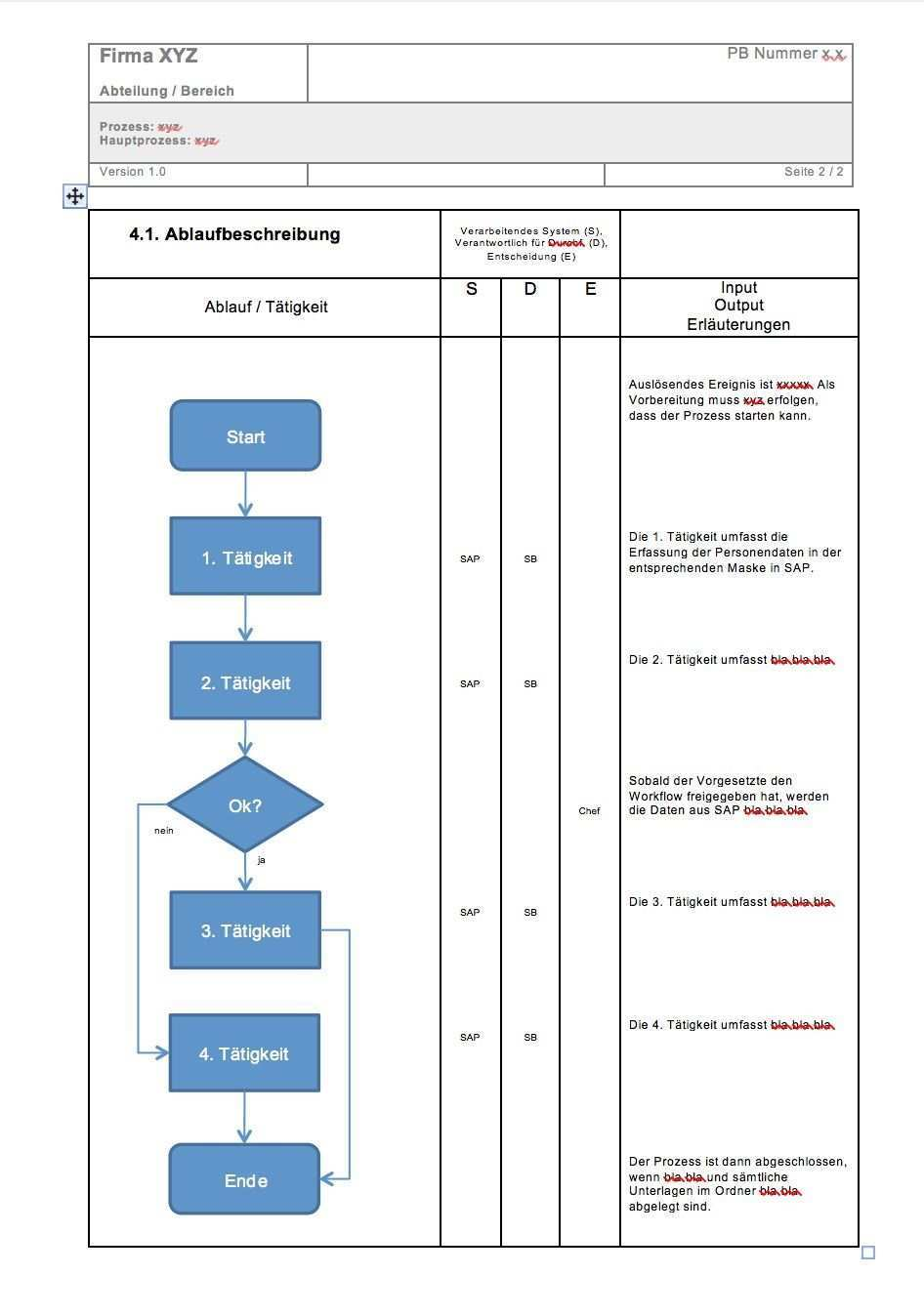 Eine Prozessbeschreibung Mit Flussdiagramm Vorlage Im Word Format In Iso Norm Kann Hier Kostenlos Herunter Geladen Werde Flussdiagramm Excel Vorlage Diagramm