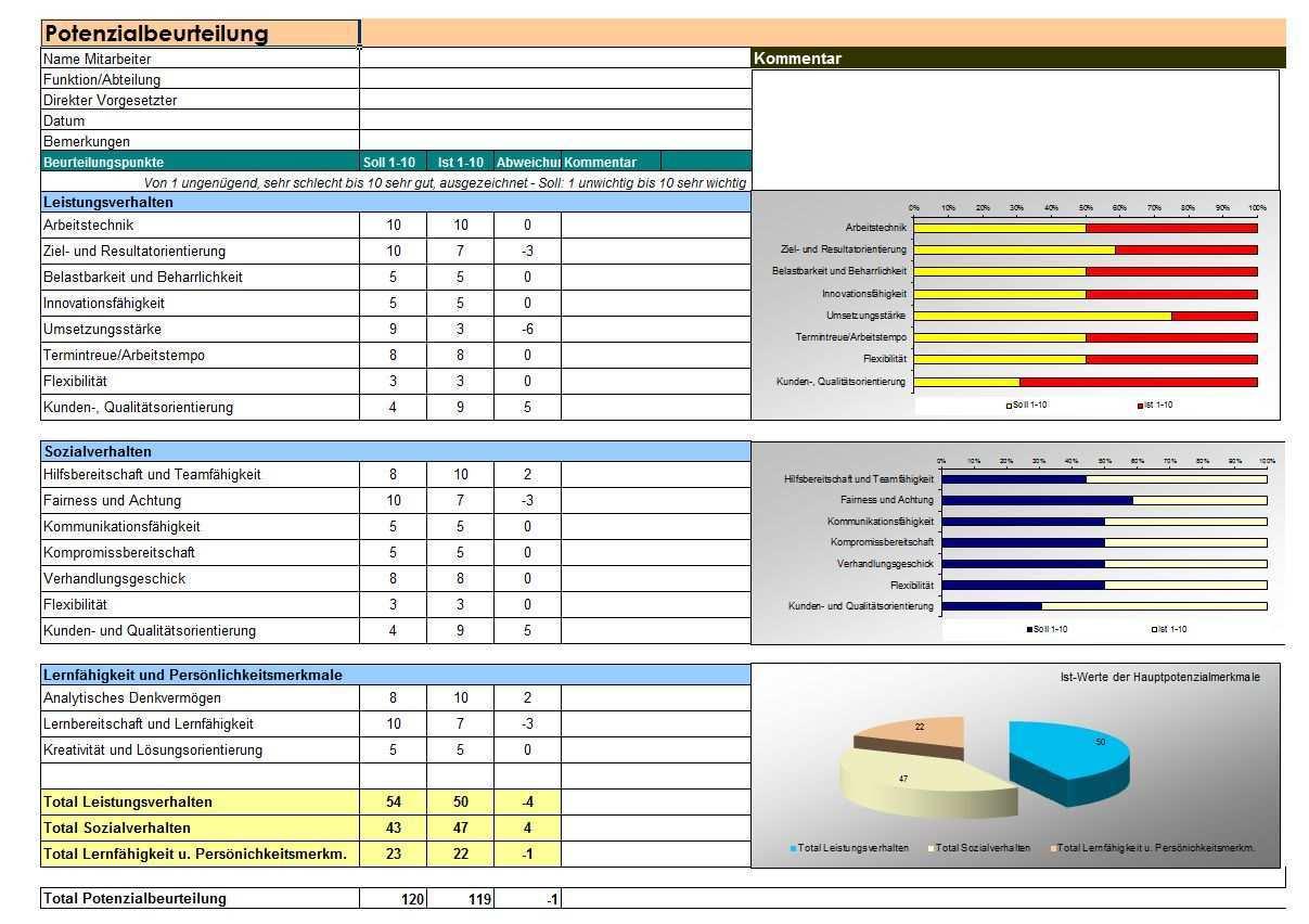 Excel Tool Potenzialbeurteilung Aus Ratgeber Zur Personalentwicklung Personalentwicklung Sozialverhalten Entwicklung