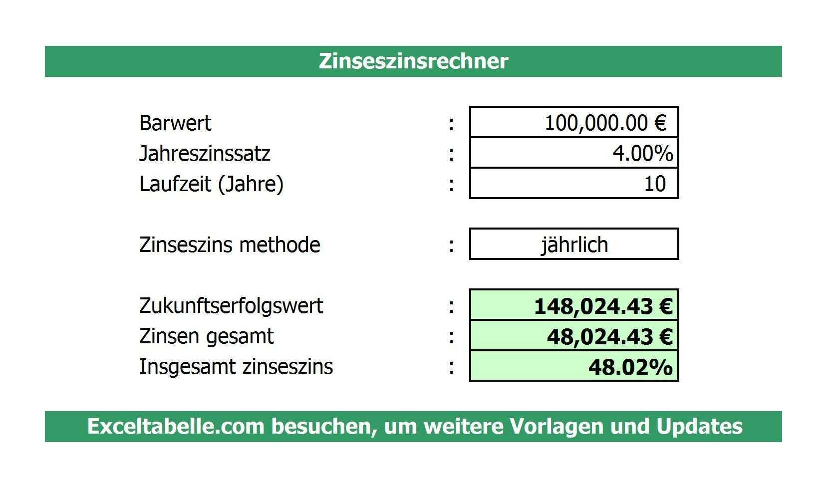 Zinseszinsrechner