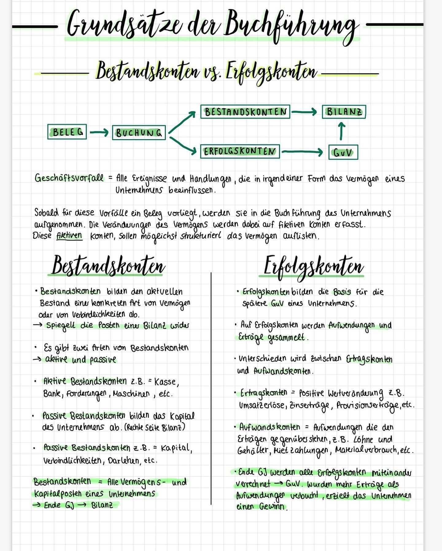 Pin Auf Ipad Study Inspiration