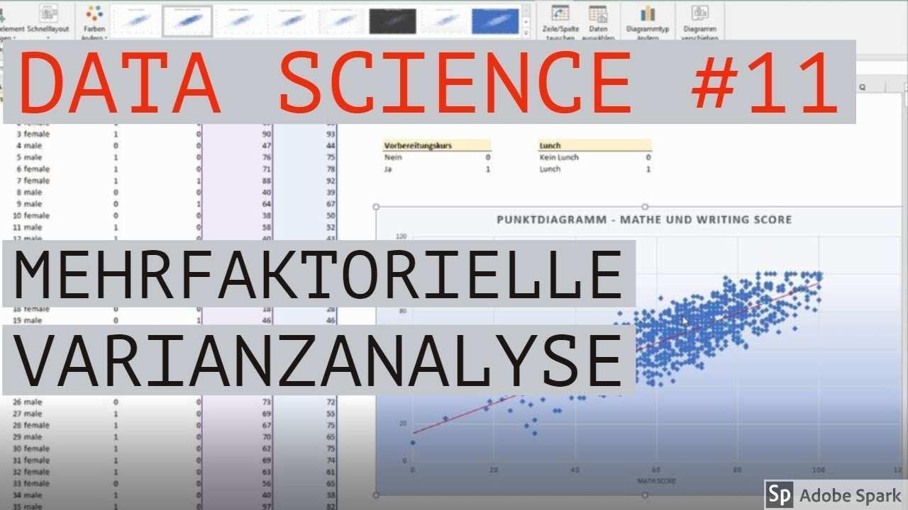 Zweifaktorielle Varianzanalyse Anova Data Science Mit Excel 11 Youtube